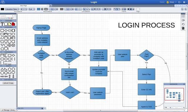 Processmodellering